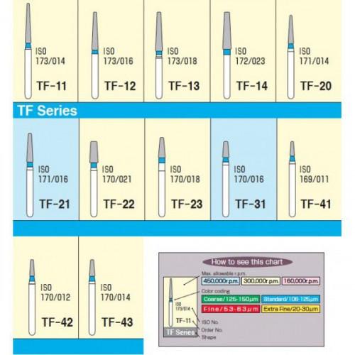 MANI DIAMOND BURS - TAPER FLAT END / TF SERIES