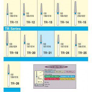 MANI DIAMOND BURS - TAPER ROUND END / TR SERIES